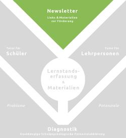 Lerntipps Newsletter