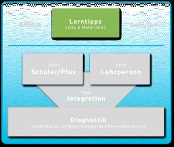 Lerntipps_Newsletter